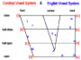 linguisticsweb:glossary:1-3_vowel_trapezoid_-_english_and_cardinal_vowel_system.png